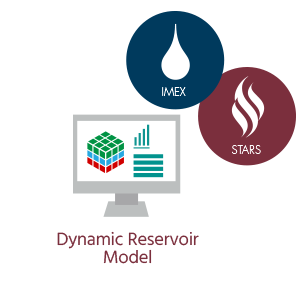 stars-dynamicmodel.png